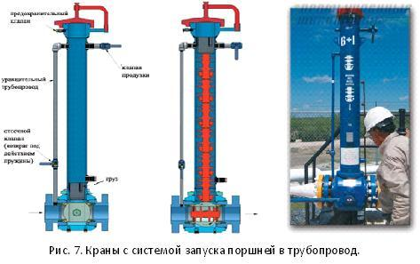 Очистка нефтегазопроводов шаровыми скребковыми кранами ARGUS