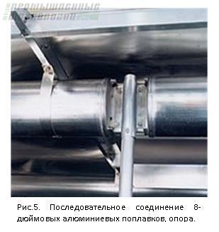 Алюминиевые плавающие понтоны VaconoDeck для резервуаров